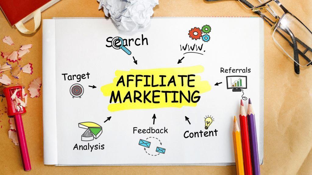 10 Best Affiliate Marketing Programs in 2020